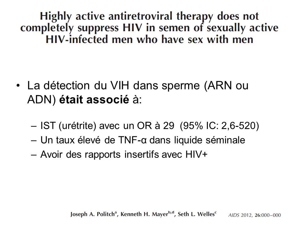 La détection du VIH dans sperme (ARN ou ADN) était associé à: