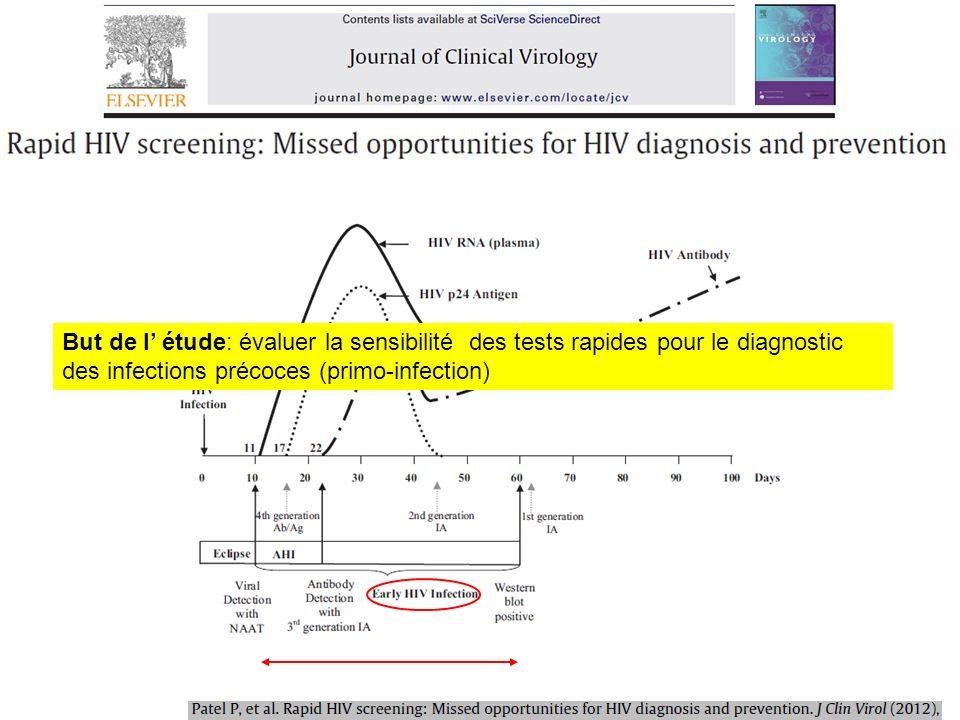 But de l' étude: évaluer la sensibilité des tests rapides pour le diagnostic des infections précoces (primo-infection)