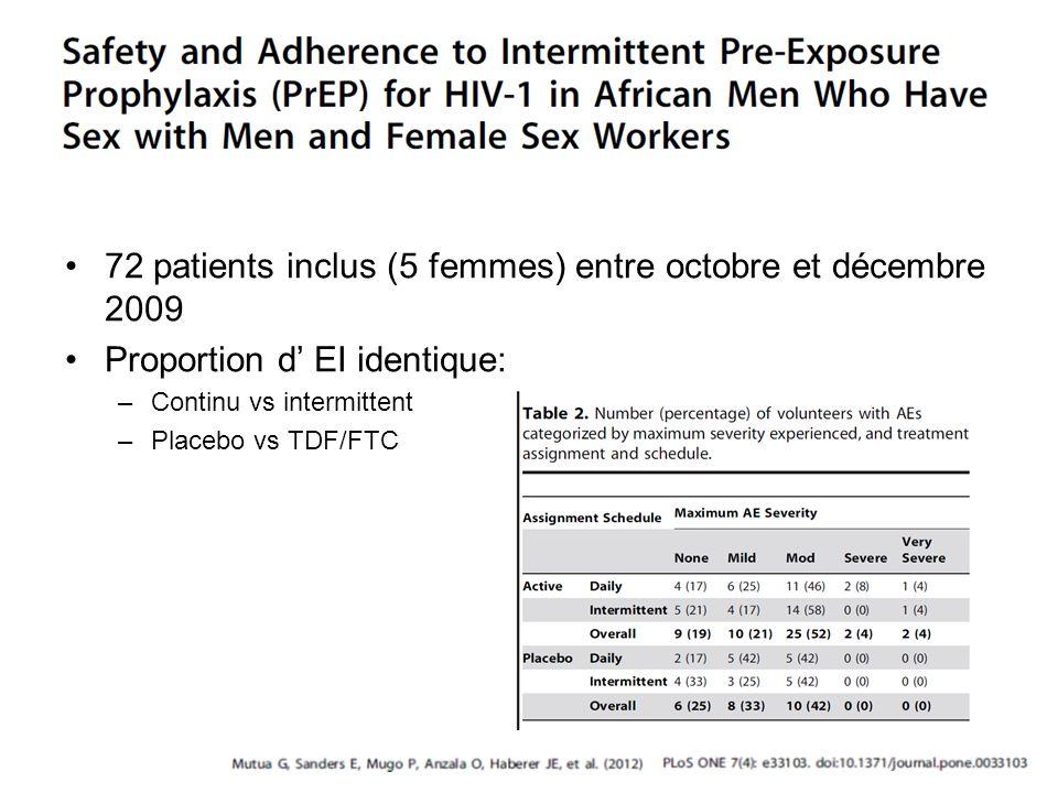 72 patients inclus (5 femmes) entre octobre et décembre 2009