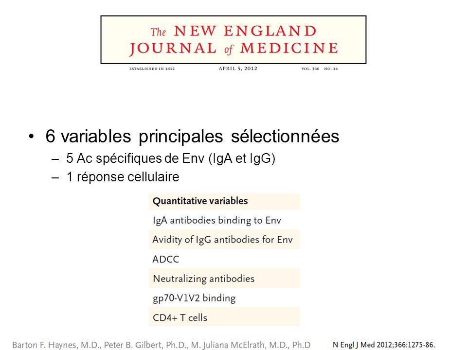 6 variables principales sélectionnées