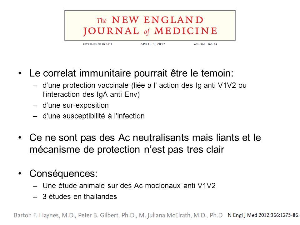 Le correlat immunitaire pourrait être le temoin: