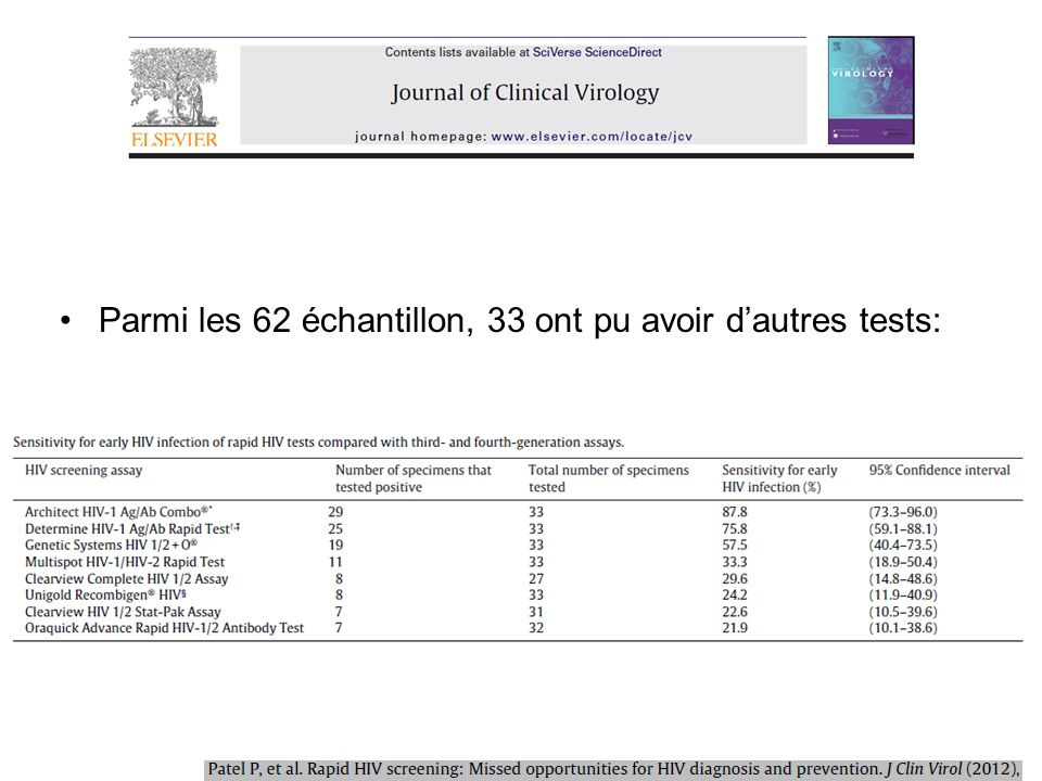 Parmi les 62 échantillon, 33 ont pu avoir d'autres tests: