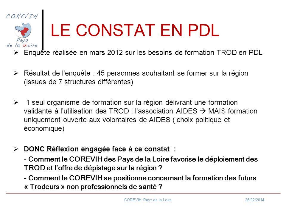 COREVIH Pays de la Loire