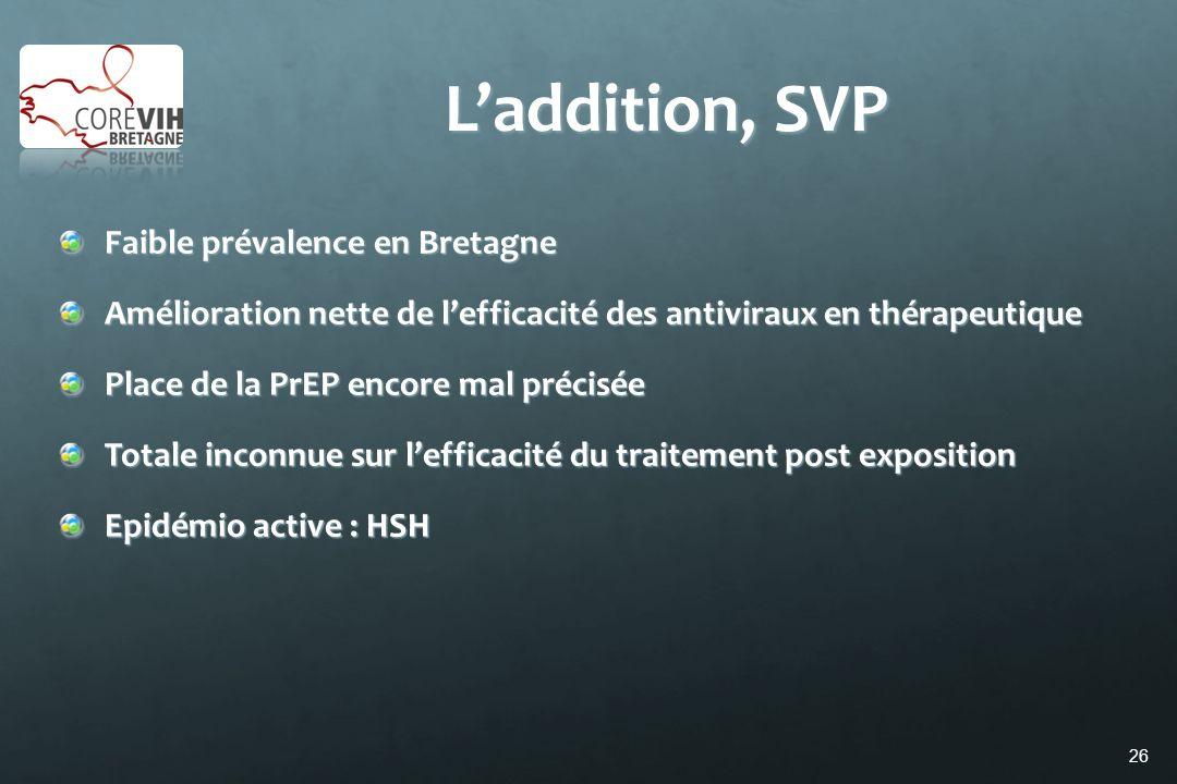 L'addition, SVP Faible prévalence en Bretagne