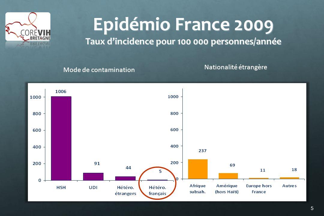 Epidémio France 2009 Taux d'incidence pour 100 000 personnes/année