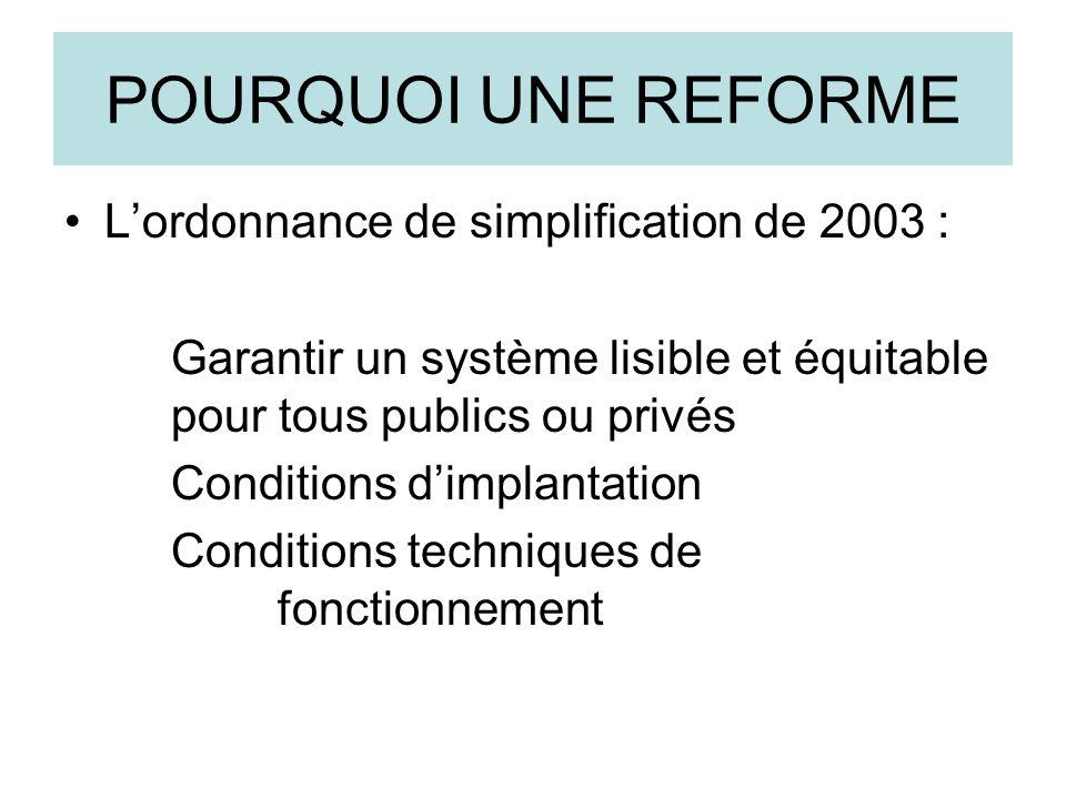 POURQUOI UNE REFORME L'ordonnance de simplification de 2003 :