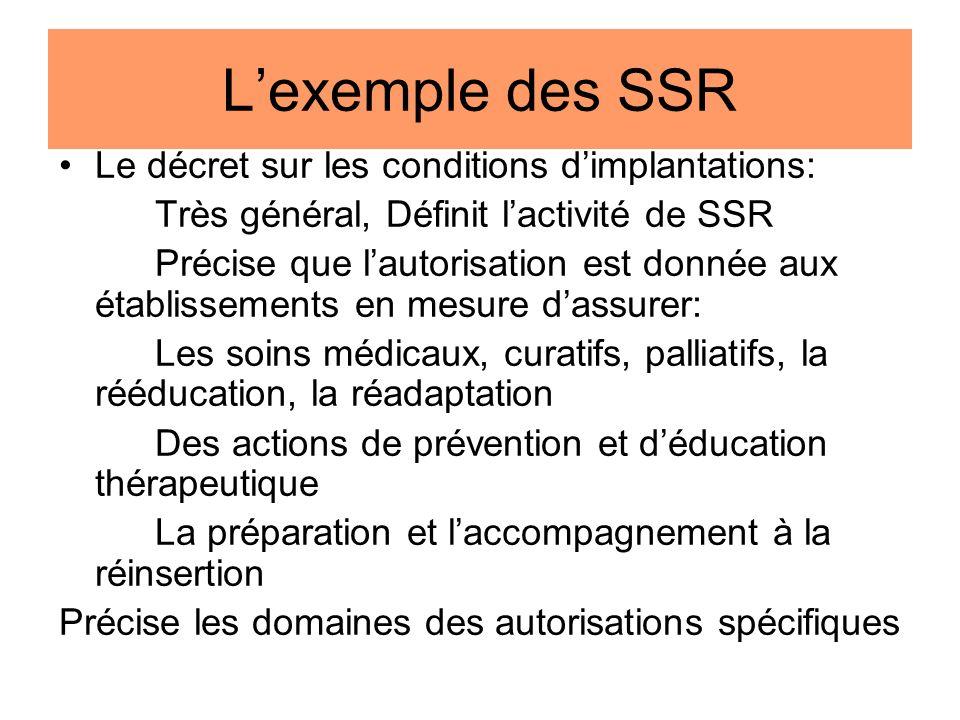 L'exemple des SSR Le décret sur les conditions d'implantations: