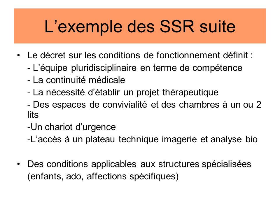 L'exemple des SSR suite