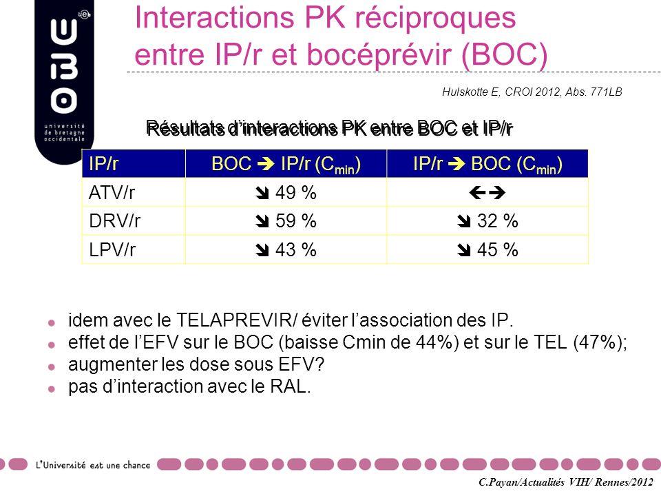 Interactions PK réciproques entre IP/r et bocéprévir (BOC)