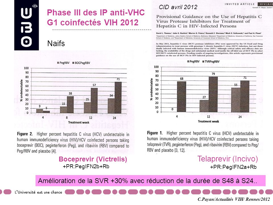 Phase III des IP anti-VHC G1 coinfectés VIH 2012