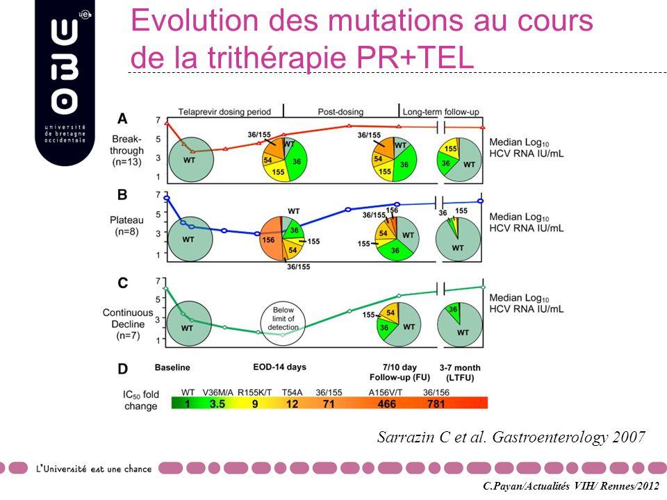 Evolution des mutations au cours de la trithérapie PR+TEL
