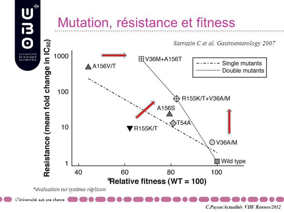 Mutation, résistance et fitness