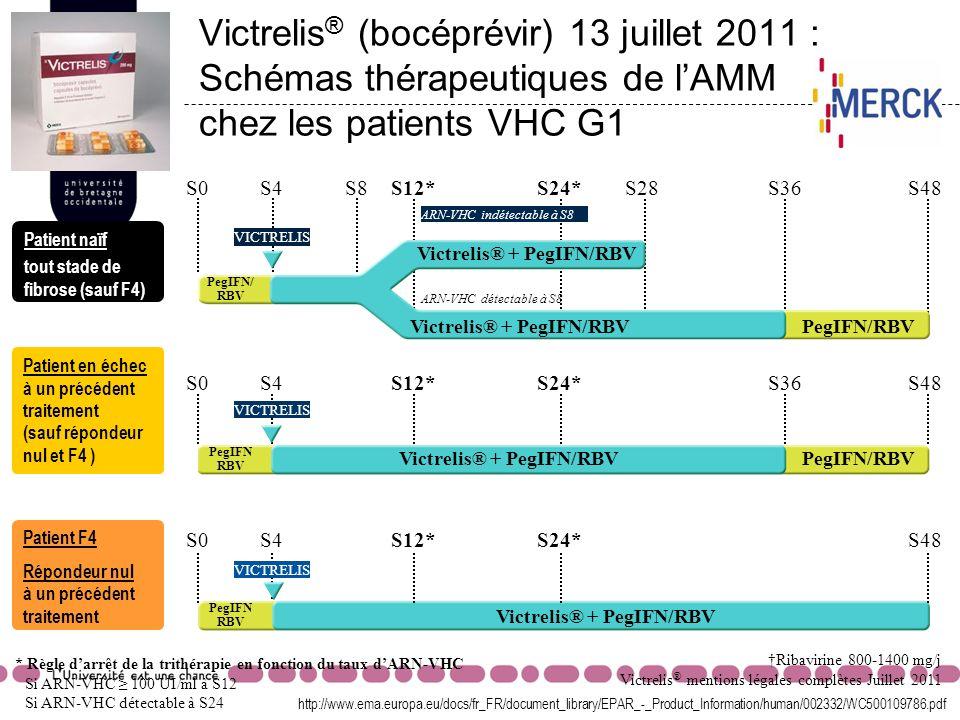 Victrelis® (bocéprévir) 13 juillet 2011 : Schémas thérapeutiques de l'AMM chez les patients VHC G1