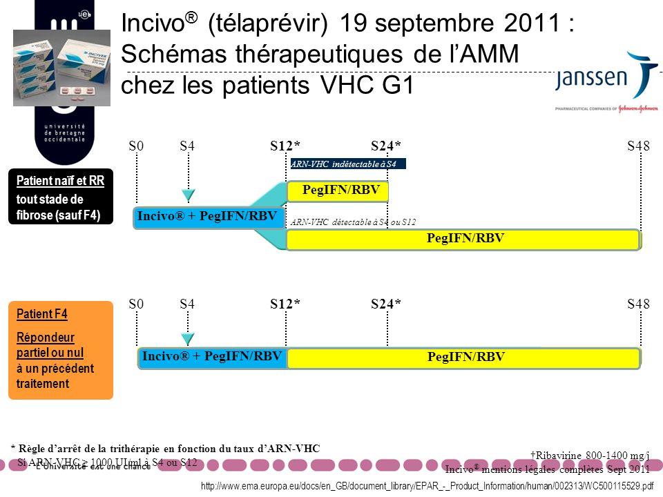 Incivo® (télaprévir) 19 septembre 2011 : Schémas thérapeutiques de l'AMM chez les patients VHC G1