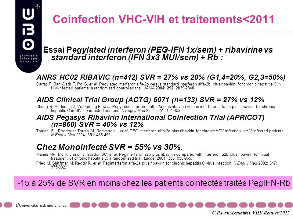 Coinfection VHC-VIH et traitements<2011