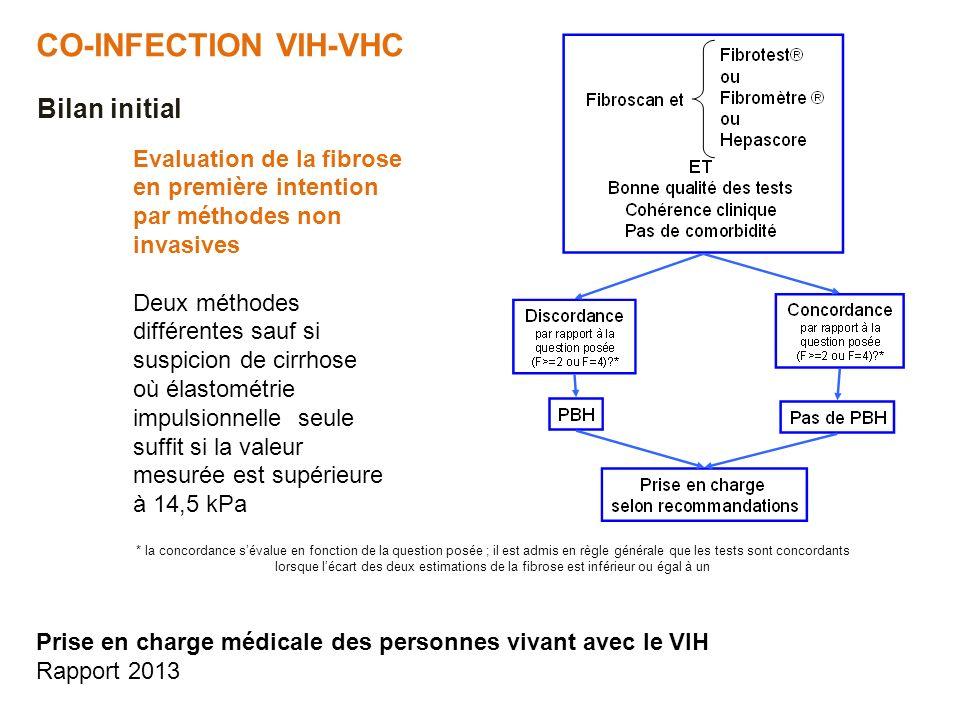CO-INFECTION VIH-VHC Bilan initial