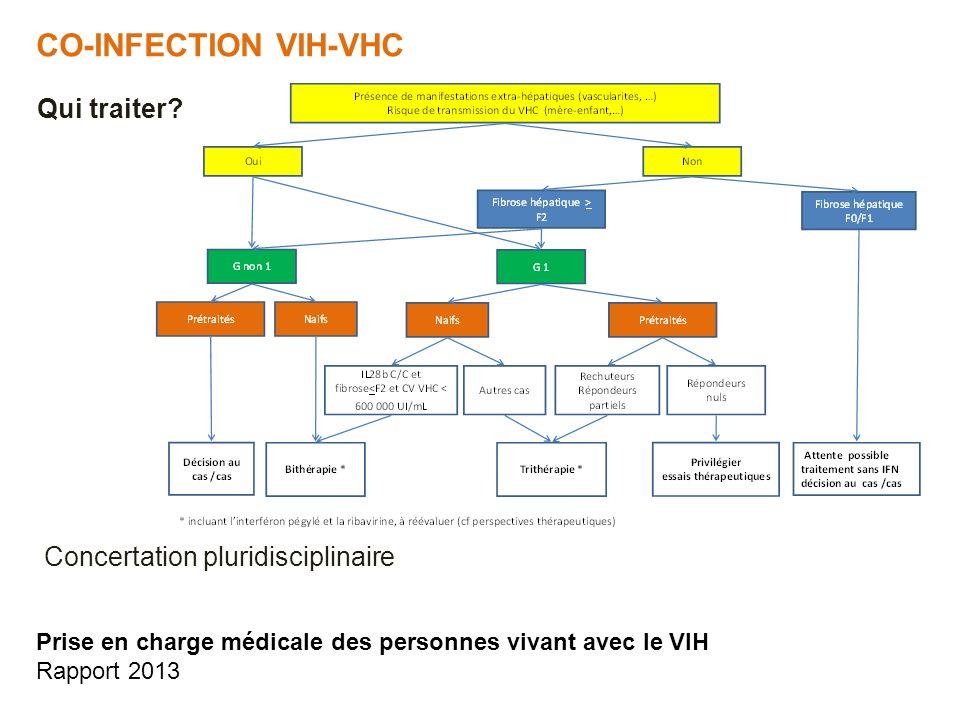 CO-INFECTION VIH-VHC Qui traiter Concertation pluridisciplinaire