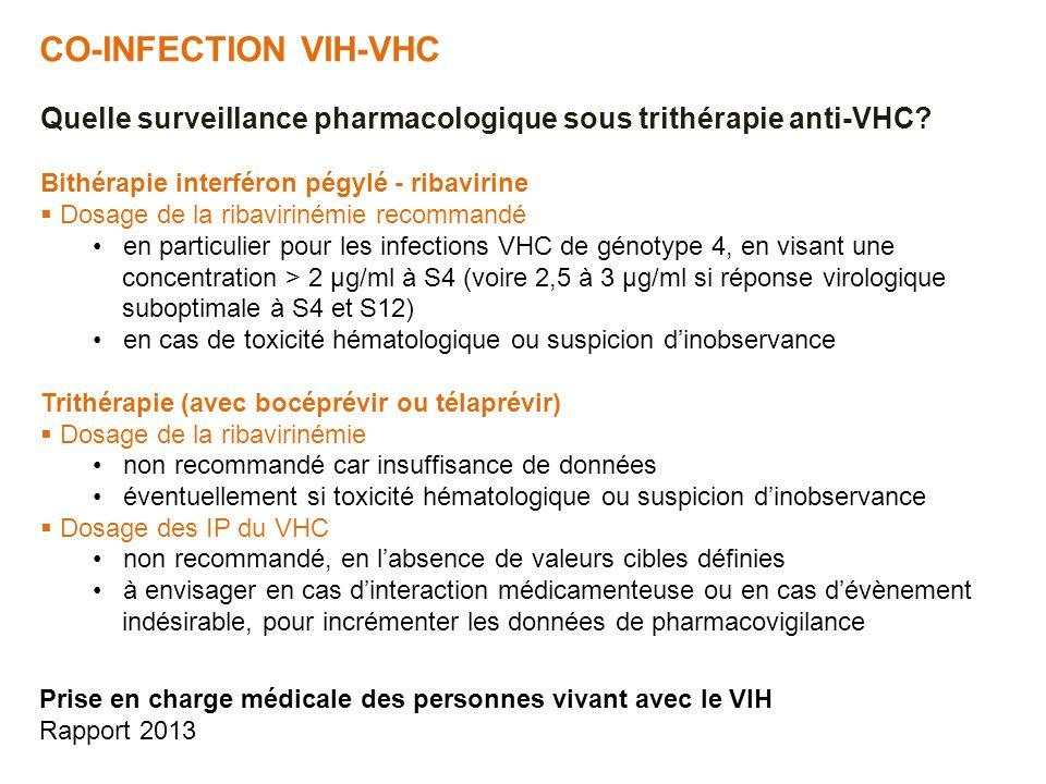 CO-INFECTION VIH-VHC Quelle surveillance pharmacologique sous trithérapie anti-VHC Bithérapie interféron pégylé - ribavirine.