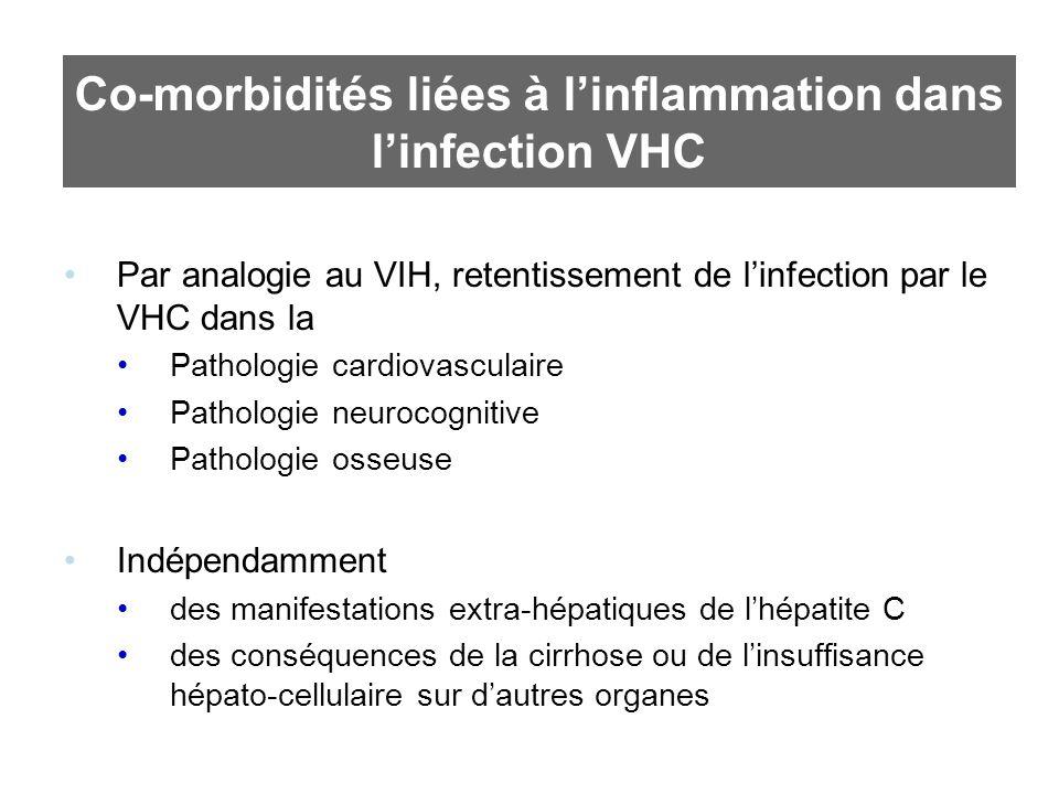 Co-morbidités liées à l'inflammation dans l'infection VHC