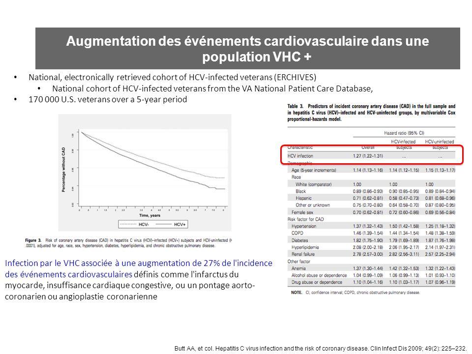 Augmentation des événements cardiovasculaire dans une population VHC +
