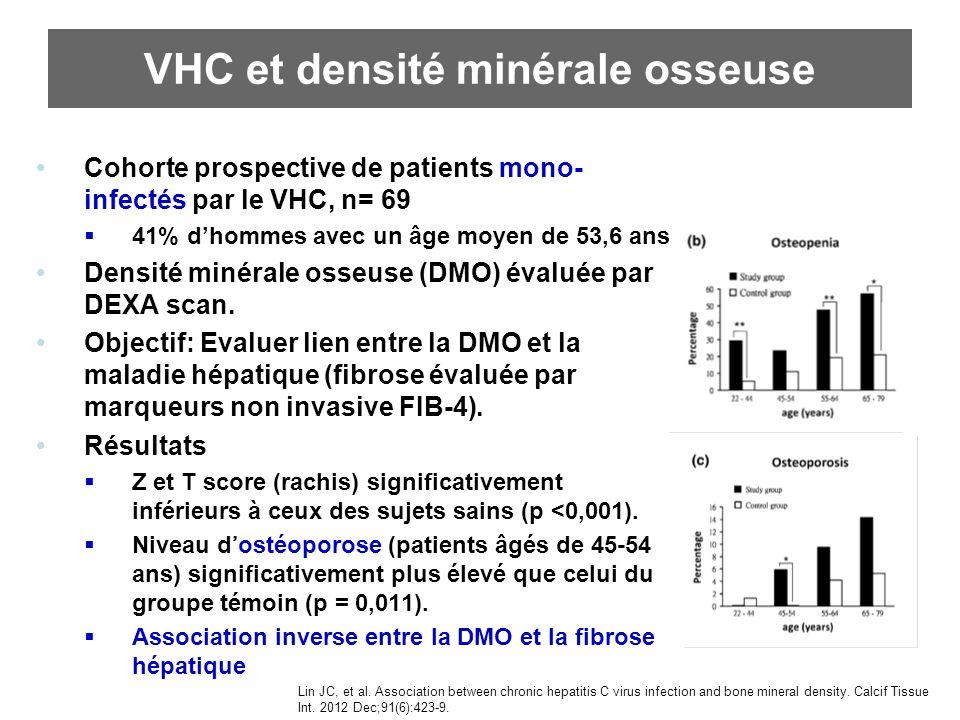 VHC et densité minérale osseuse