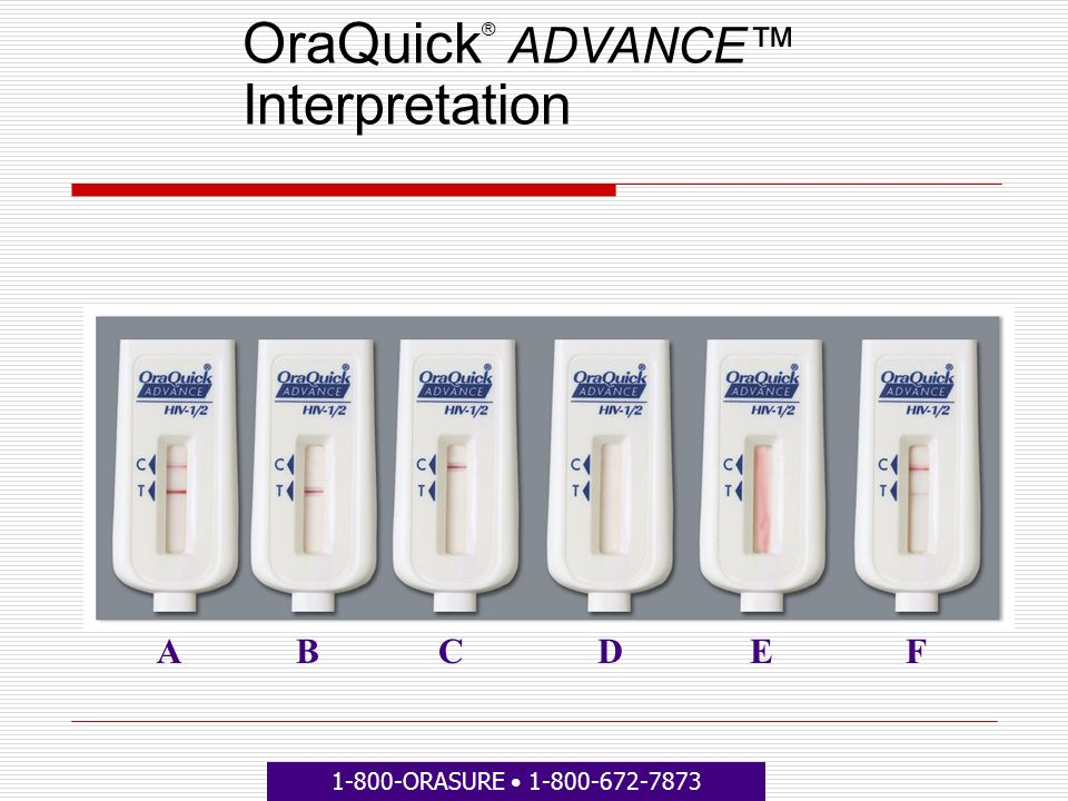OraQuick® ADVANCE™ Interpretation