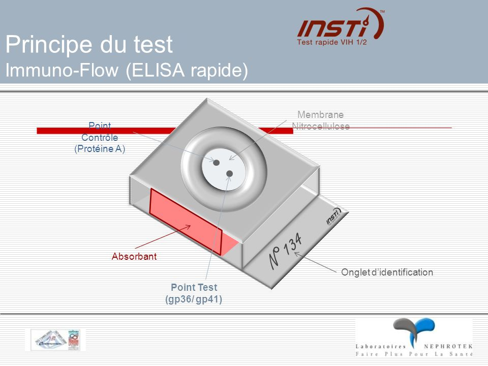 Principe du test INSTI Immuno-Flow (ELISA rapide)