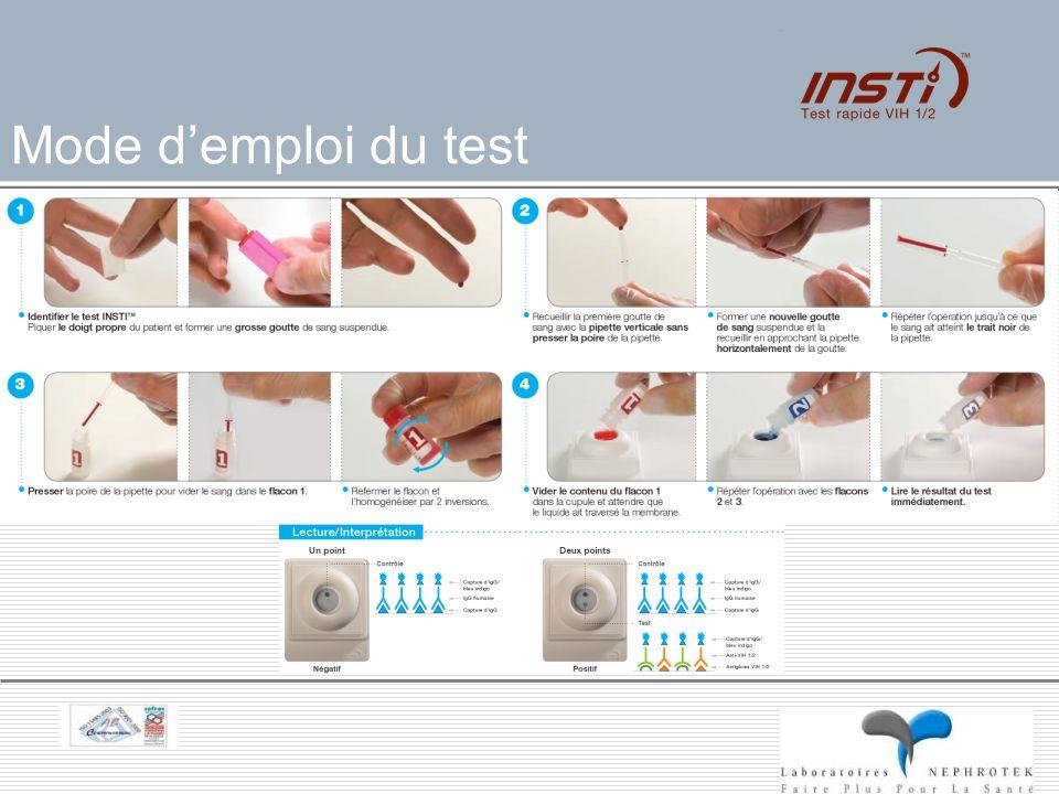 Mode d'emploi du test