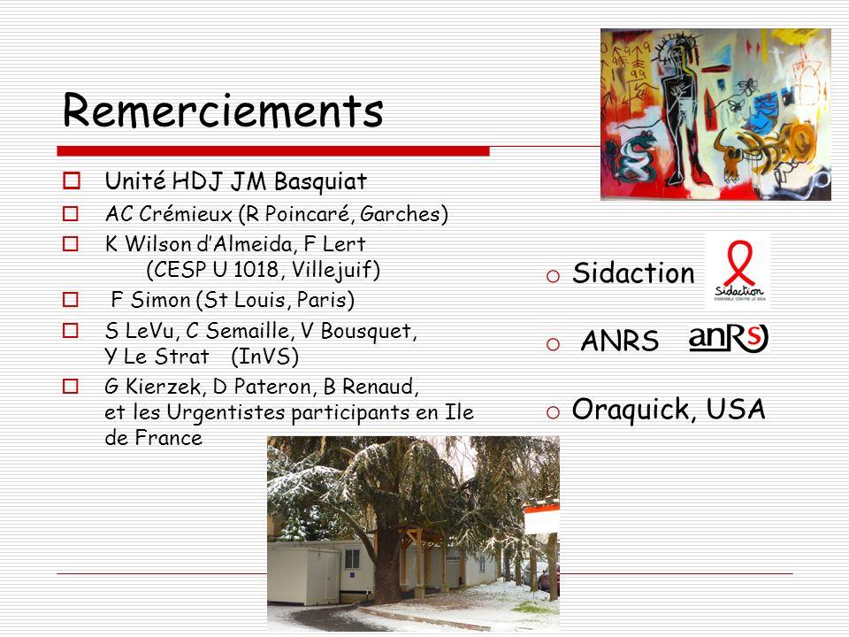 Remerciements Sidaction ANRS Oraquick, USA Unité HDJ JM Basquiat