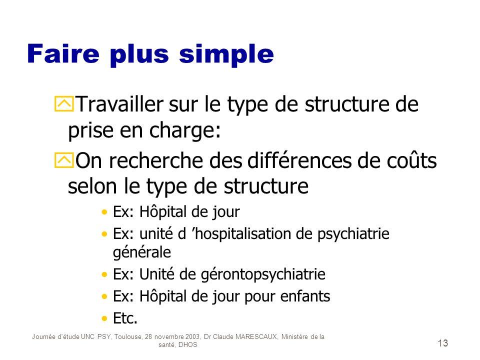 Faire plus simple Travailler sur le type de structure de prise en charge: On recherche des différences de coûts selon le type de structure.