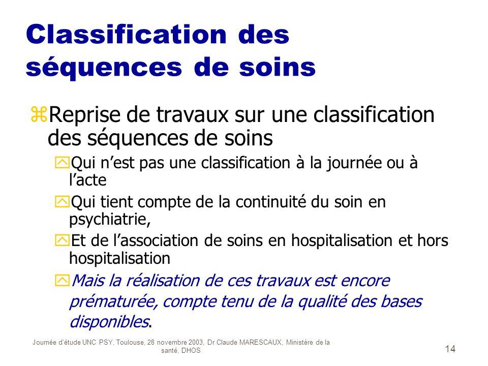 Classification des séquences de soins