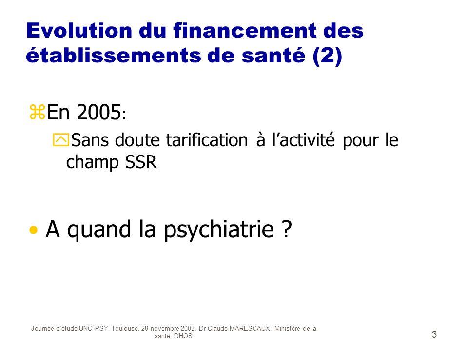 Evolution du financement des établissements de santé (2)