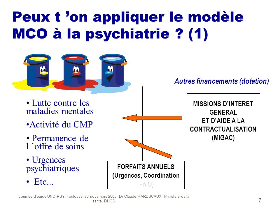 Peux t 'on appliquer le modèle MCO à la psychiatrie (1)