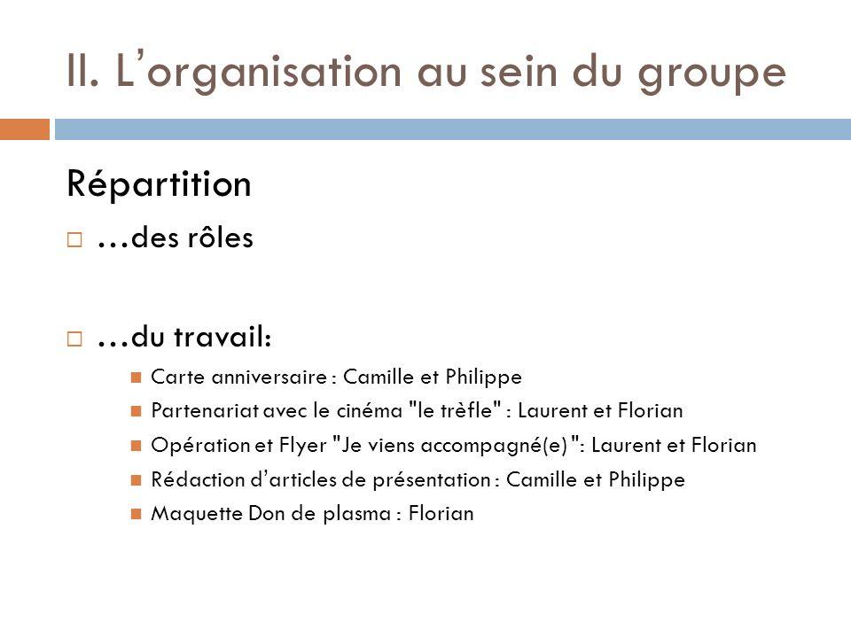 II. L'organisation au sein du groupe