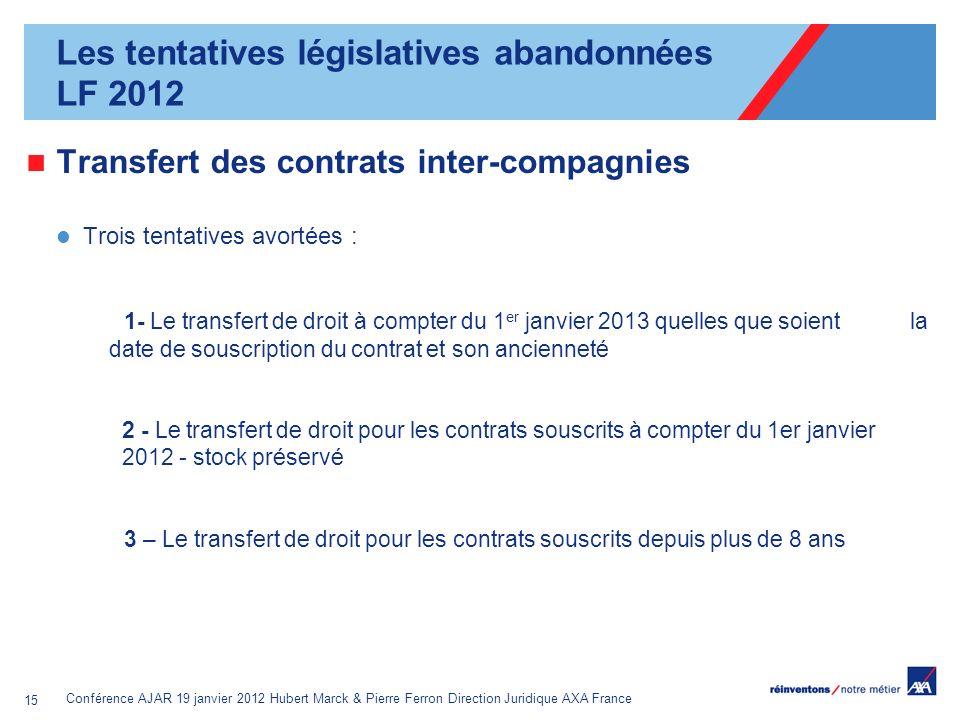 Les tentatives législatives abandonnées LF 2012