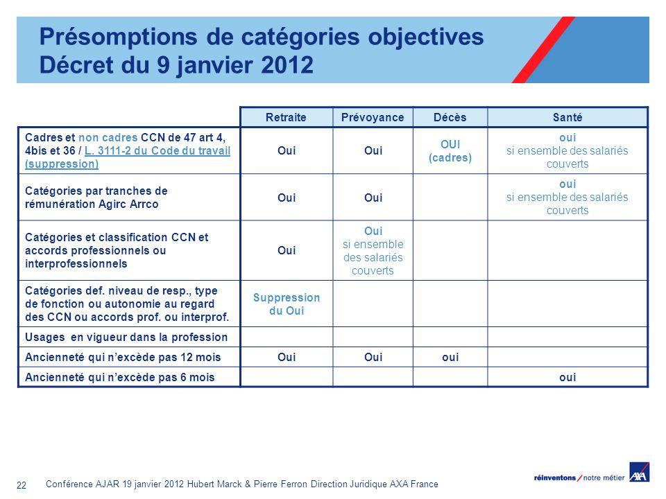 Présomptions de catégories objectives Décret du 9 janvier 2012