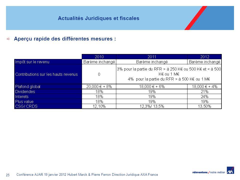 Actualités Juridiques et fiscales