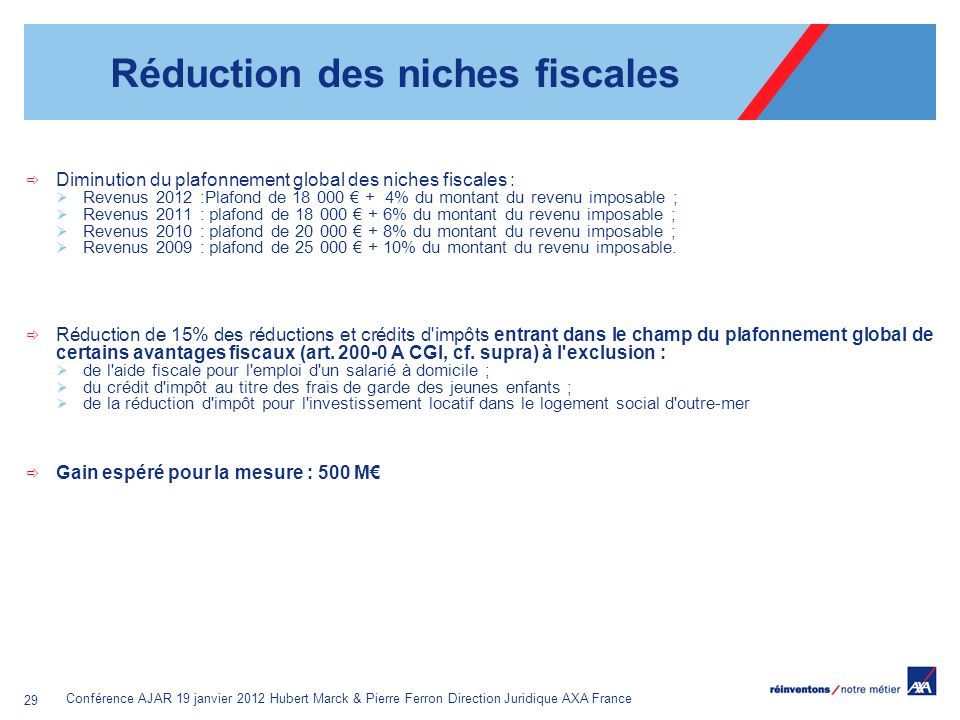Réduction des niches fiscales