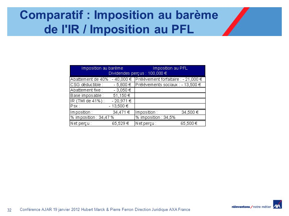 Comparatif : Imposition au barème de l IR / Imposition au PFL