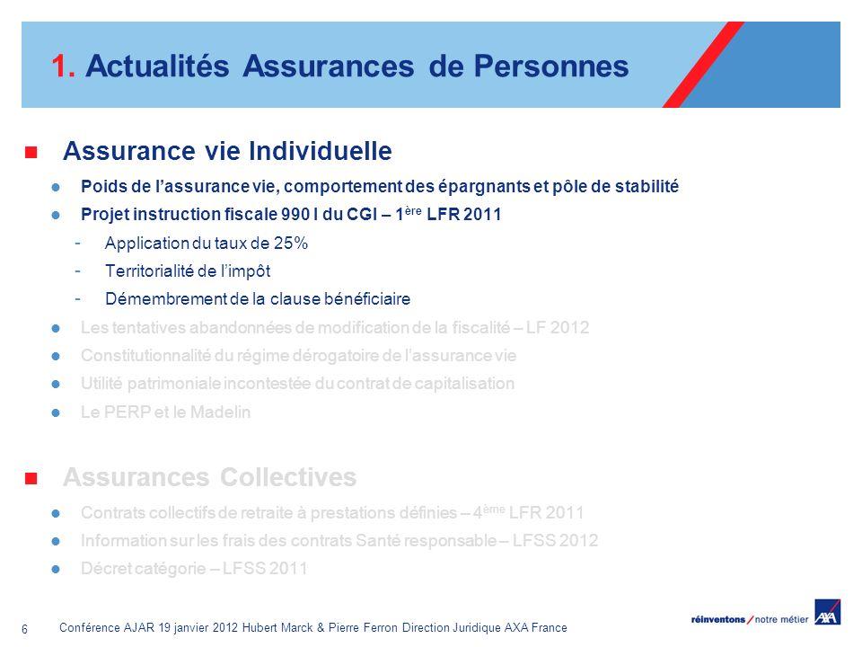 1. Actualités Assurances de Personnes