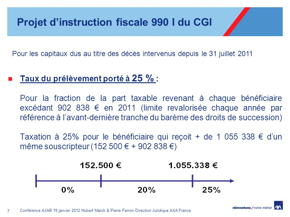 Projet d'instruction fiscale 990 I du CGI