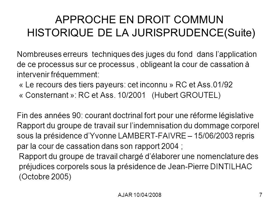 APPROCHE EN DROIT COMMUN HISTORIQUE DE LA JURISPRUDENCE(Suite)