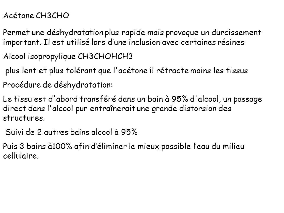 Acétone CH3CHO