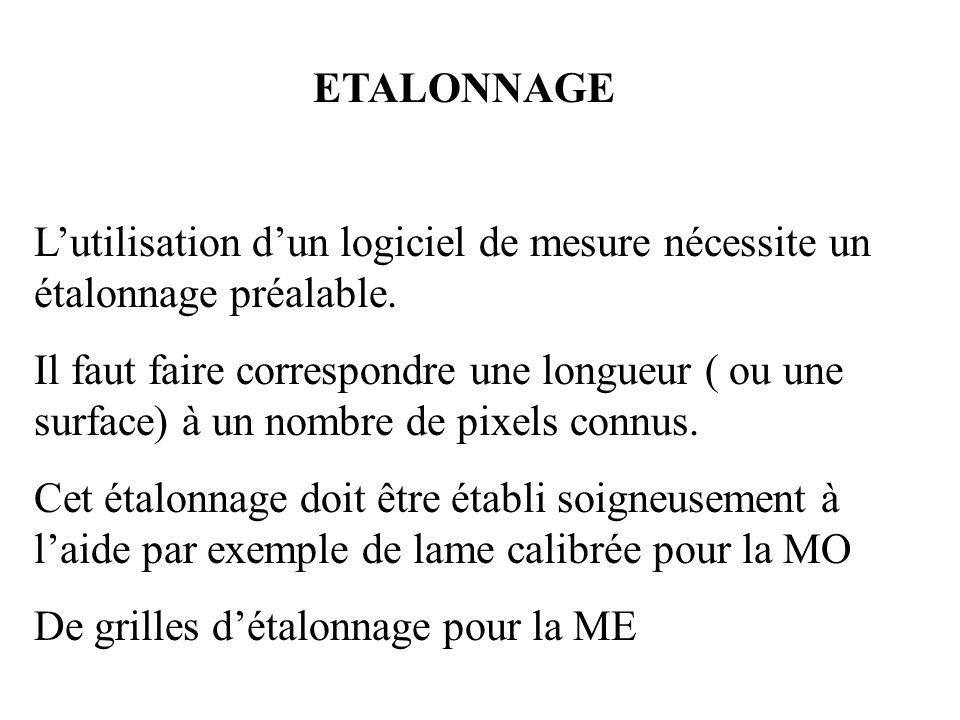 ETALONNAGE L'utilisation d'un logiciel de mesure nécessite un étalonnage préalable.