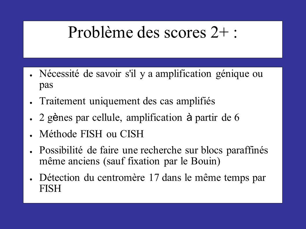 Problème des scores 2+ : Nécessité de savoir s il y a amplification génique ou pas. Traitement uniquement des cas amplifiés.