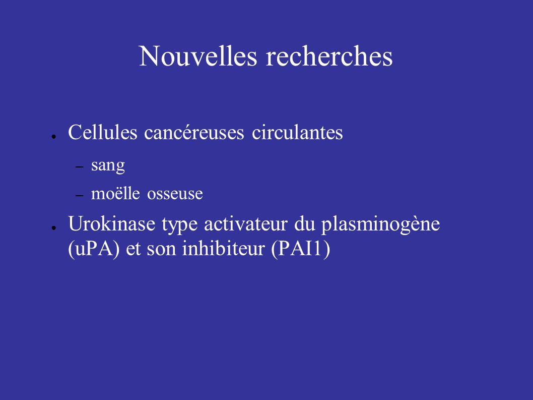 Nouvelles recherches Cellules cancéreuses circulantes