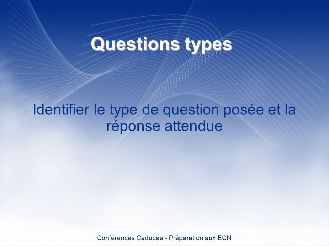 Identifier le type de question posée et la réponse attendue