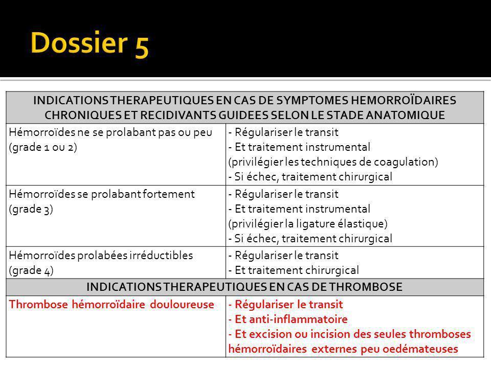 INDICATIONS THERAPEUTIQUES EN CAS DE THROMBOSE
