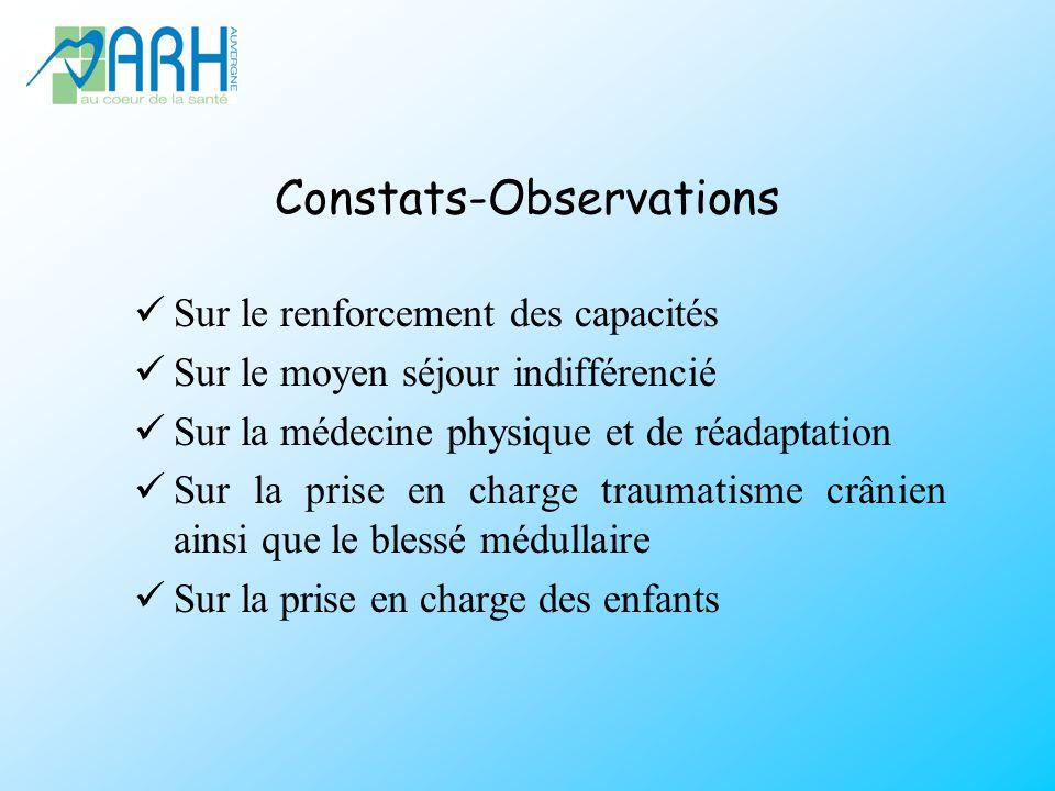 Constats-Observations