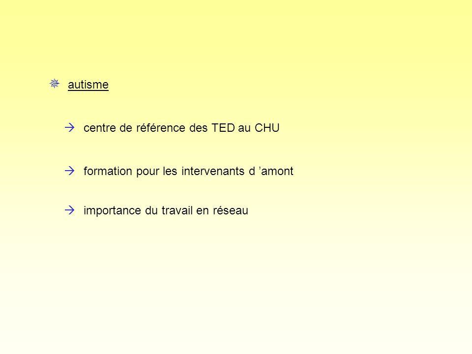autisme centre de référence des TED au CHU